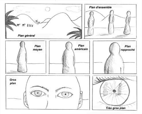 narration bande dessin e l 39 art au coll ge art at school enseignement des arts plastiques. Black Bedroom Furniture Sets. Home Design Ideas